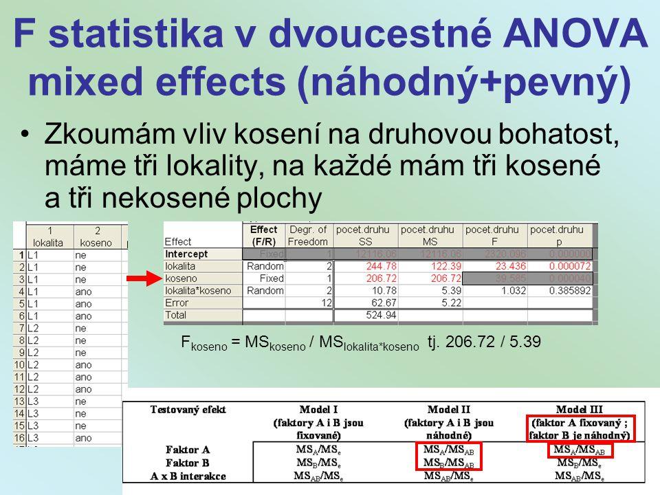 F statistika v dvoucestné ANOVA mixed effects (náhodný+pevný) Zkoumám vliv kosení na druhovou bohatost, máme tři lokality, na každé mám tři kosené a tři nekosené plochy F koseno = MS koseno / MS lokalita*koseno tj.