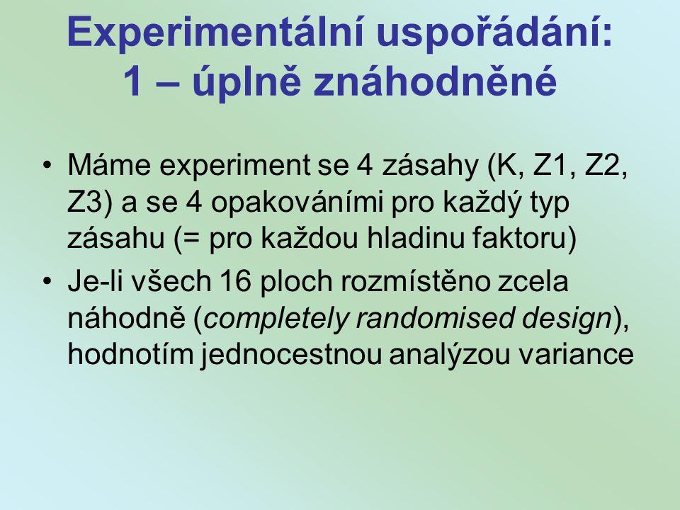Experimentální uspořádání: 1 – úplně znáhodněné Máme experiment se 4 zásahy (K, Z1, Z2, Z3) a se 4 opakováními pro každý typ zásahu (= pro každou hladinu faktoru) Je-li všech 16 ploch rozmístěno zcela náhodně (completely randomised design), hodnotím jednocestnou analýzou variance