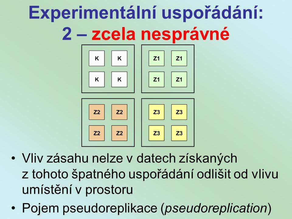 Experimentální uspořádání: 2 – zcela nesprávné Vliv zásahu nelze v datech získaných z tohoto špatného uspořádání odlišit od vlivu umístění v prostoru Pojem pseudoreplikace (pseudoreplication)