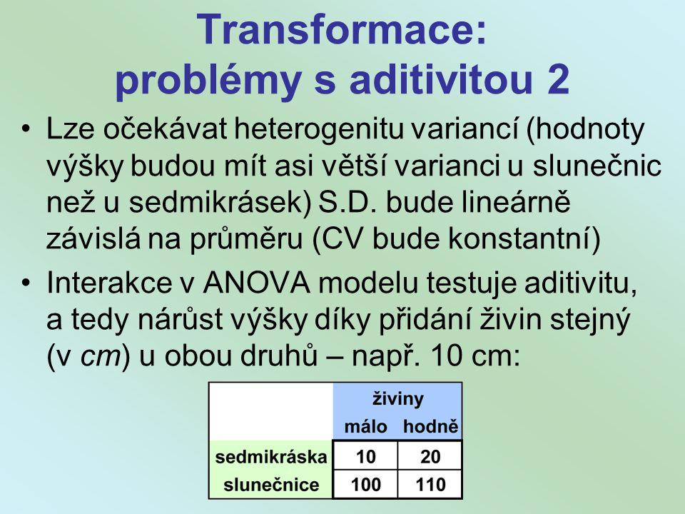 Transformace: problémy s aditivitou 2 Lze očekávat heterogenitu variancí (hodnoty výšky budou mít asi větší varianci u slunečnic než u sedmikrásek) S.