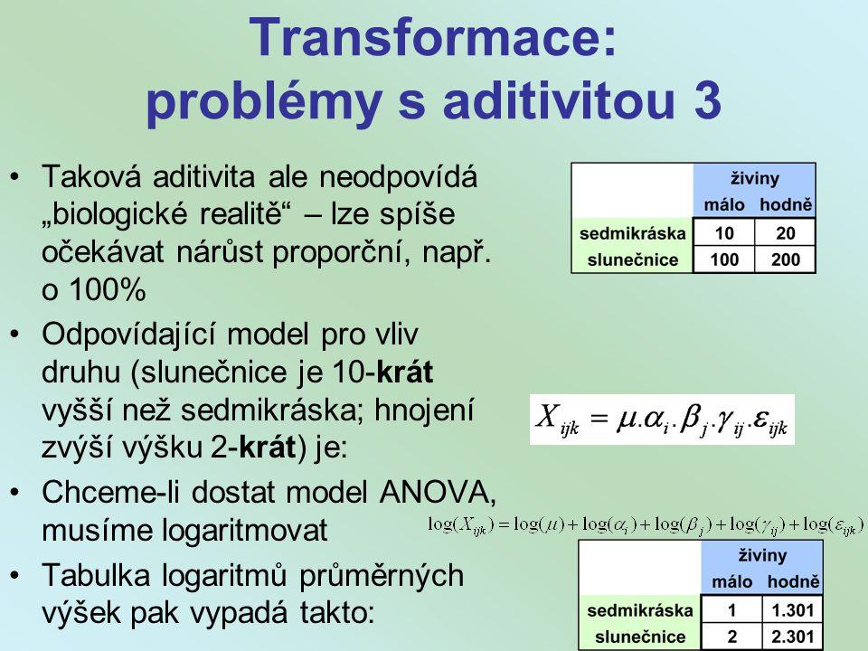 """Transformace: problémy s aditivitou 3 Taková aditivita ale neodpovídá """"biologické realitě – lze spíše očekávat nárůst proporční, např."""