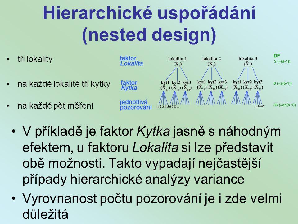 Hierarchické uspořádání (nested design) V příkladě je faktor Kytka jasně s náhodným efektem, u faktoru Lokalita si lze představit obě možnosti. Takto