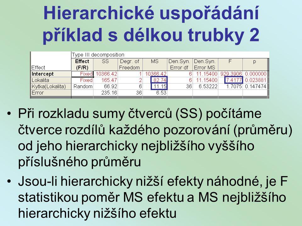 Hierarchické uspořádání příklad s délkou trubky 2 Při rozkladu sumy čtverců (SS) počítáme čtverce rozdílů každého pozorování (průměru) od jeho hierarchicky nejbližšího vyššího příslušného průměru Jsou-li hierarchicky nižší efekty náhodné, je F statistikou poměr MS efektu a MS nejbližšího hierarchicky nižšího efektu