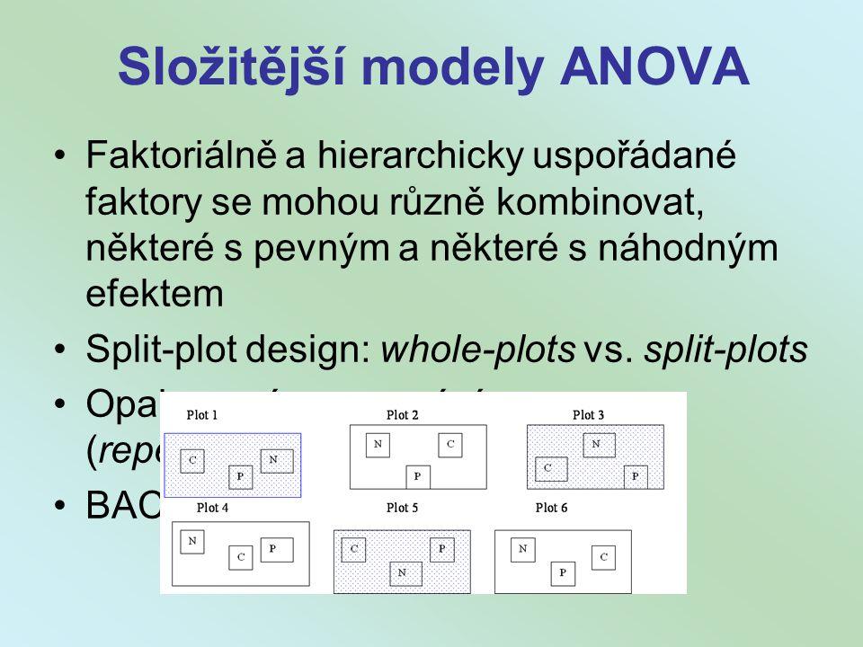 Složitější modely ANOVA Faktoriálně a hierarchicky uspořádané faktory se mohou různě kombinovat, některé s pevným a některé s náhodným efektem Split-plot design: whole-plots vs.