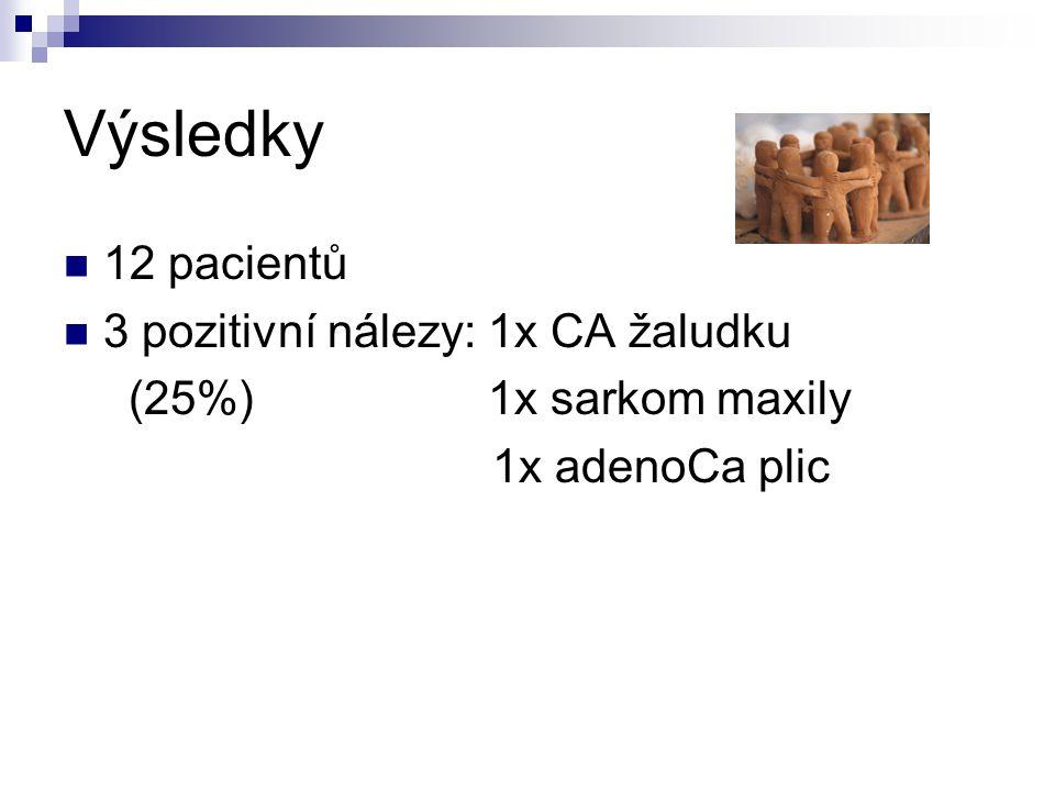 Výsledky 12 pacientů 3 pozitivní nálezy: 1x CA žaludku (25%) 1x sarkom maxily 1x adenoCa plic