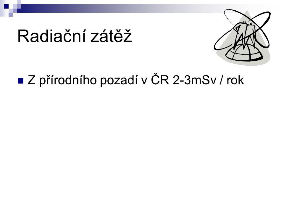 Radiační zátěž Z přírodního pozadí v ČR 2-3mSv / rok