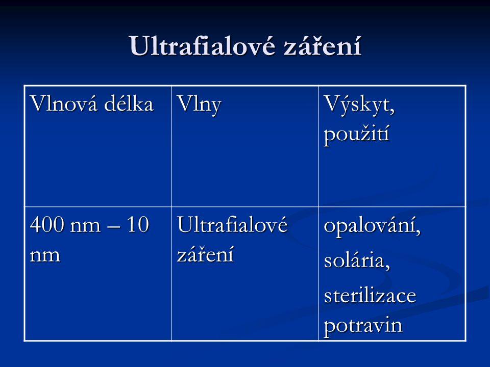 Ultrafialové záření Vlnová délka Vlny Výskyt, použití 400 nm – 10 nm Ultrafialové záření opalování,solária, sterilizace potravin