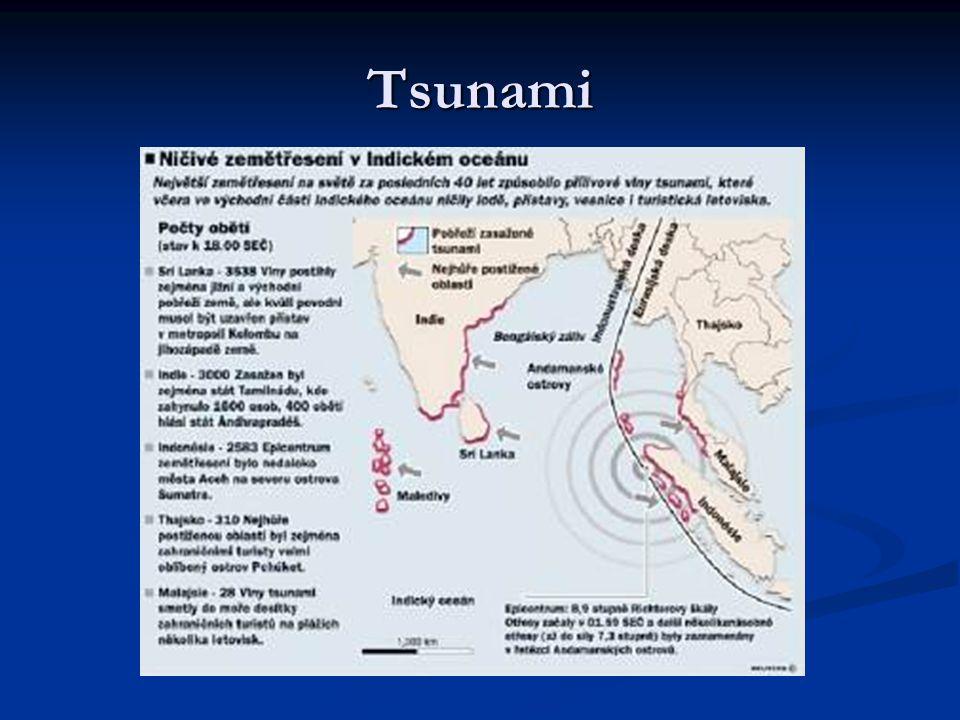 Cesta signálu Vysílač ( taky se používal dřív výraz anténa ) vysílá vlny.