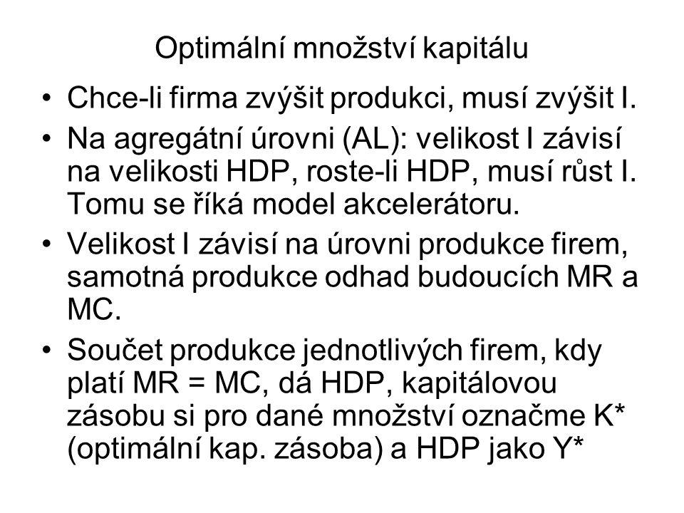 Optimální množství kapitálu Platí: ν = K*/Y*, jedná se o průměrný produkt kapitálu, pokud u všech firem MR=MC Na AL: K* = v * Y* Pokud firmy předpokládají, že rozšíření produkce (např.
