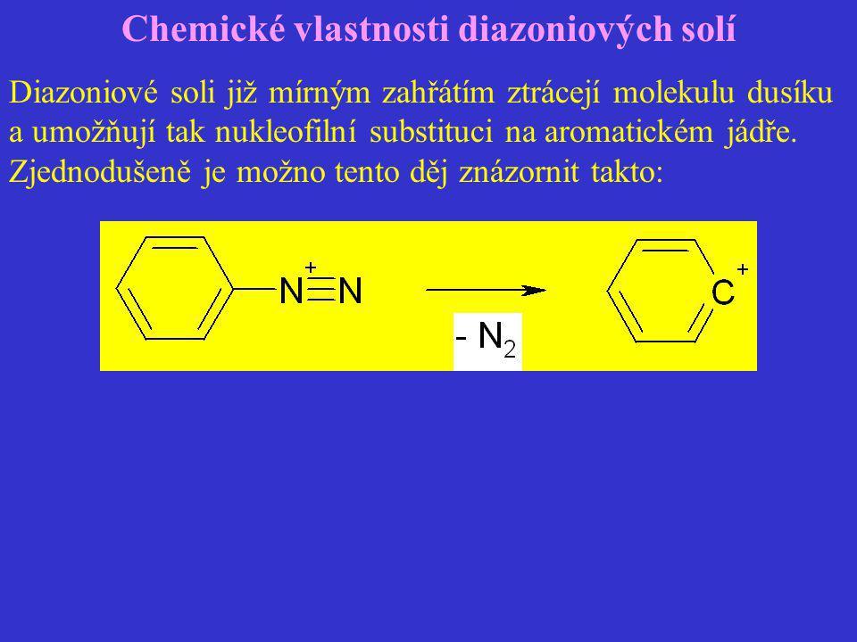 Chemické vlastnosti diazoniových solí Diazoniové soli již mírným zahřátím ztrácejí molekulu dusíku a umožňují tak nukleofilní substituci na aromatické