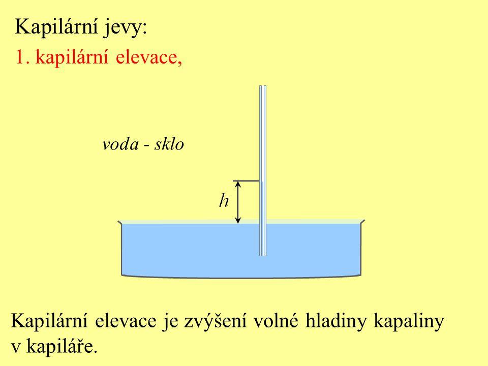 rtuť - sklo Kapilární jevy: 1.kapilární elevace, 2.