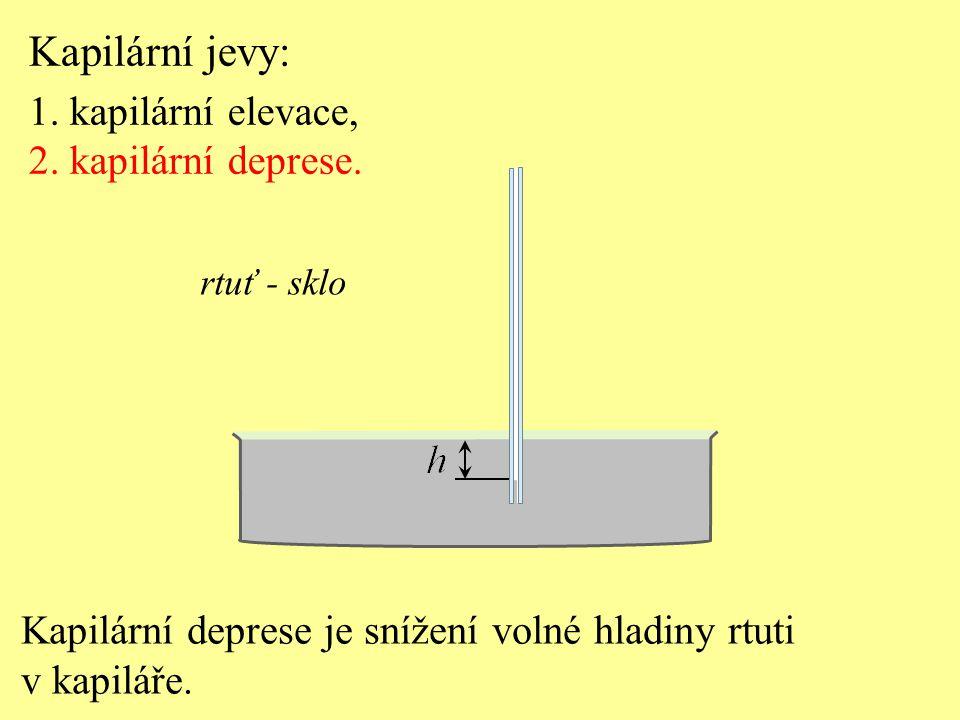 Kapilární tlak je vyvolán výslednicí povrchových sil F v působící kolmo k obsahu příčného průřezu S kapiláry.