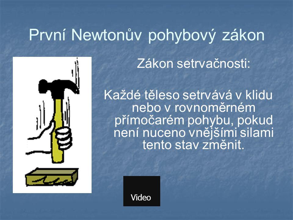První Newtonův pohybový zákon Zákon setrvačnosti: Každé těleso setrvává v klidu nebo v rovnoměrném přímočarém pohybu, pokud není nuceno vnějšími silam