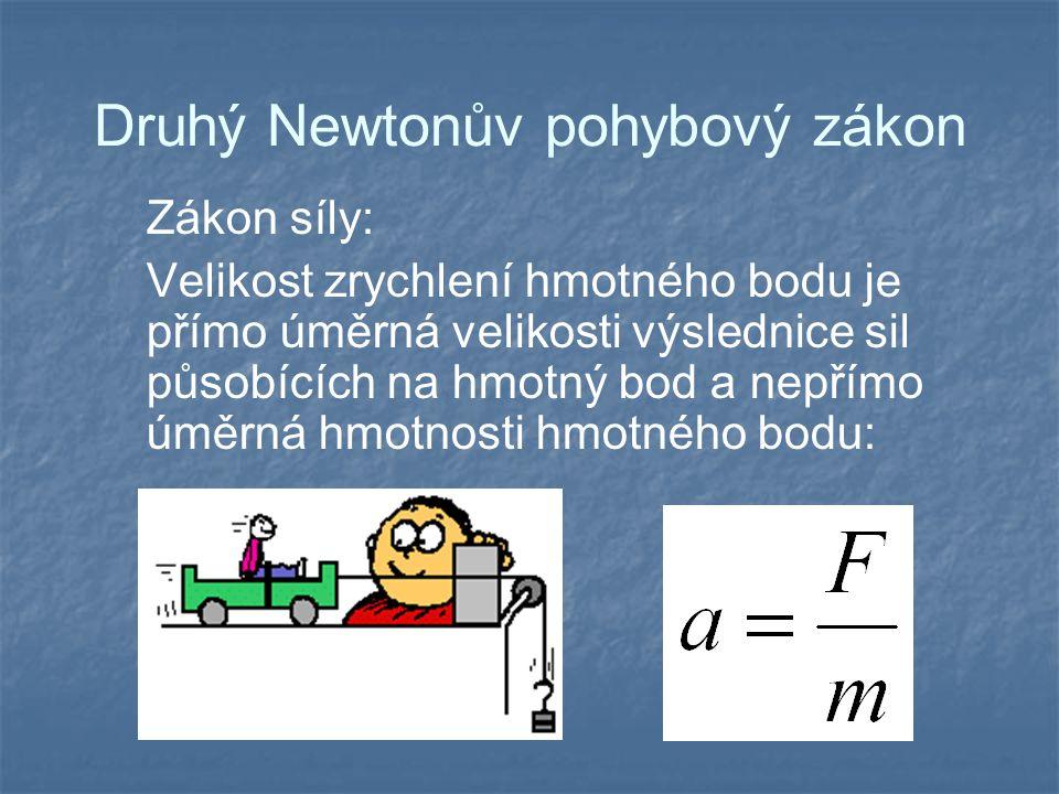 Druhý Newtonův pohybový zákon Zákon síly: Velikost zrychlení hmotného bodu je přímo úměrná velikosti výslednice sil působících na hmotný bod a nepřímo