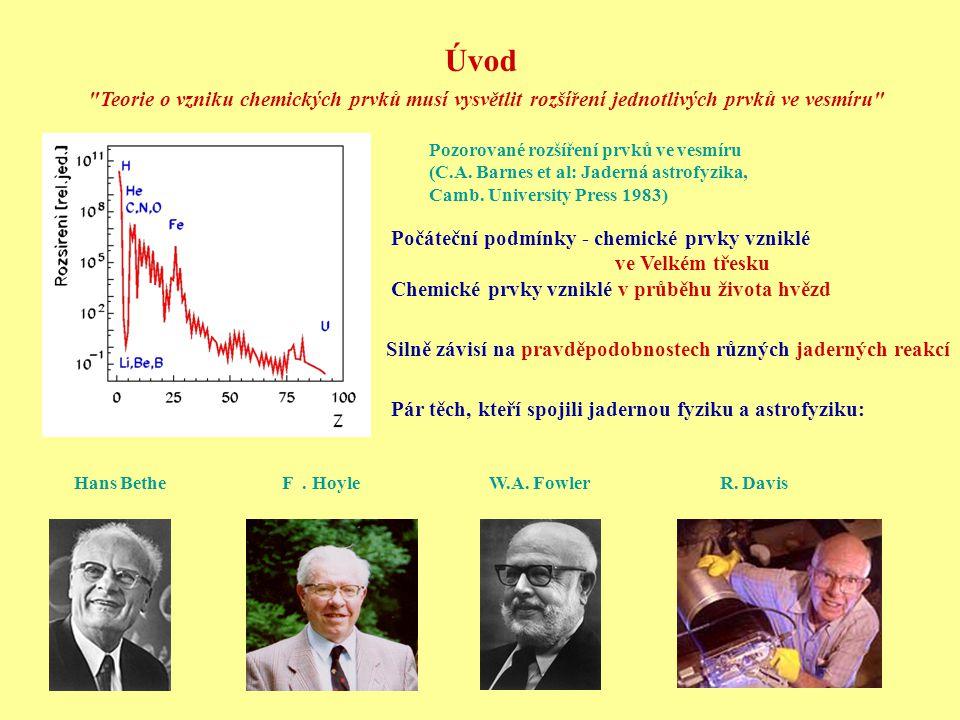 Úvod Teorie o vzniku chemických prvků musí vysvětlit rozšíření jednotlivých prvků ve vesmíru Pozorované rozšíření prvků ve vesmíru (C.A.