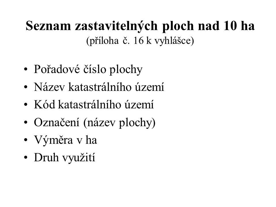 Seznam zastavitelných ploch nad 10 ha (příloha č. 16 k vyhlášce) Pořadové číslo plochy Název katastrálního území Kód katastrálního území Označení (náz