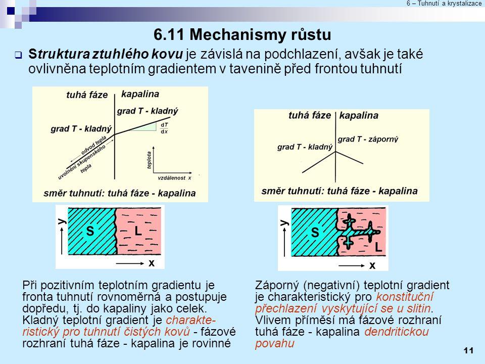 6 – Tuhnutí a krystalizace 11 6.11 Mechanismy růstu Při pozitivním teplotním gradientu je fronta tuhnutí rovnoměrná a postupuje dopředu, tj. do kapali