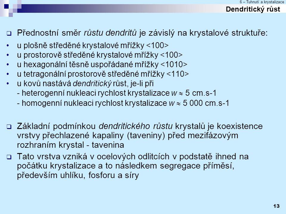 6 – Tuhnutí a krystalizace 13 Dendritický růst  Přednostní směr růstu dendritů je závislý na krystalové struktuře: u plošně středěné krystalové mřížk