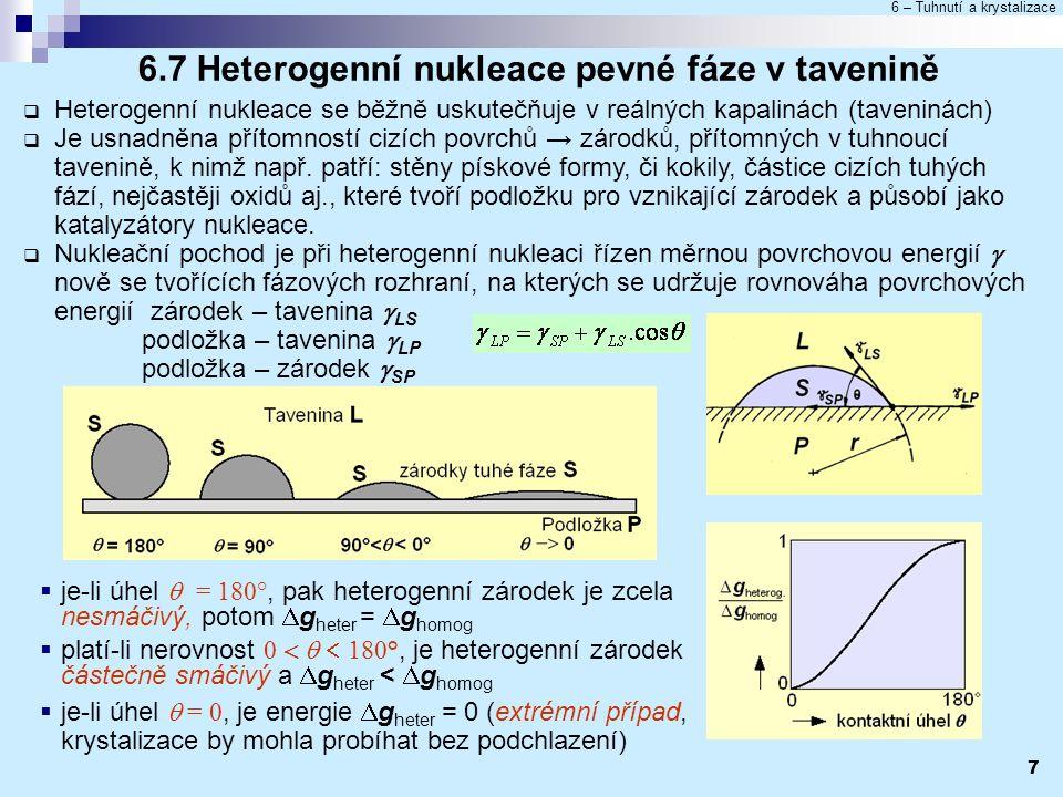 6 – Tuhnutí a krystalizace 7 6.7 Heterogenní nukleace pevné fáze v tavenině  je-li úhel  = 180°, pak heterogenní zárodek je zcela nesmáčivý, potom 
