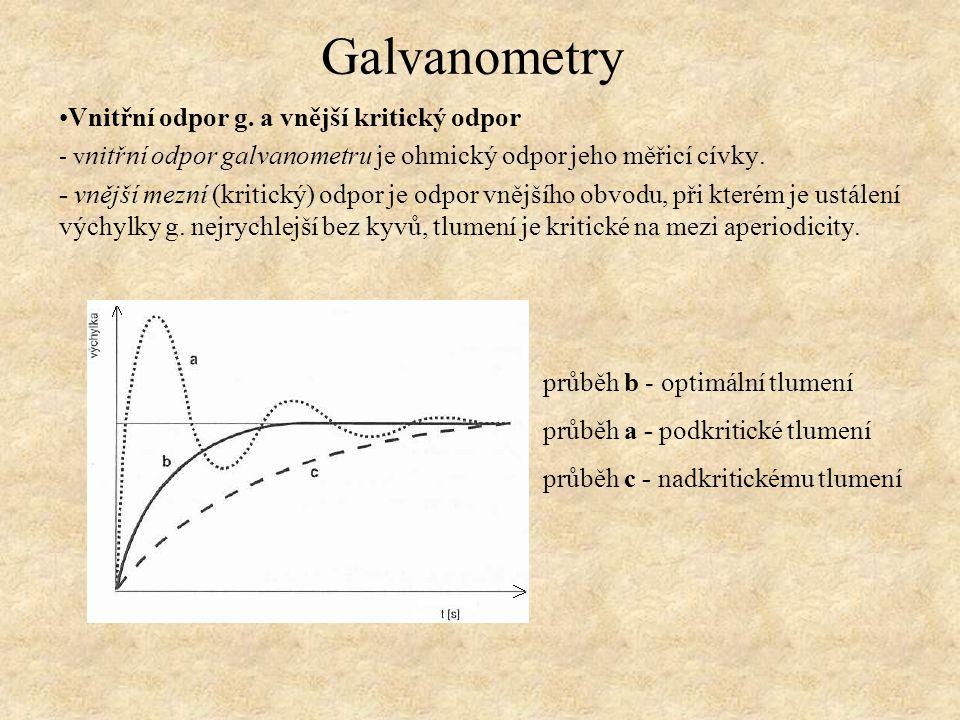 Vnitřní odpor g. a vnější kritický odpor - v nitřní odpor galvanometru je ohmický odpor jeho měřicí cívky. - vnější mezní (kritický) odpor je odpor vn