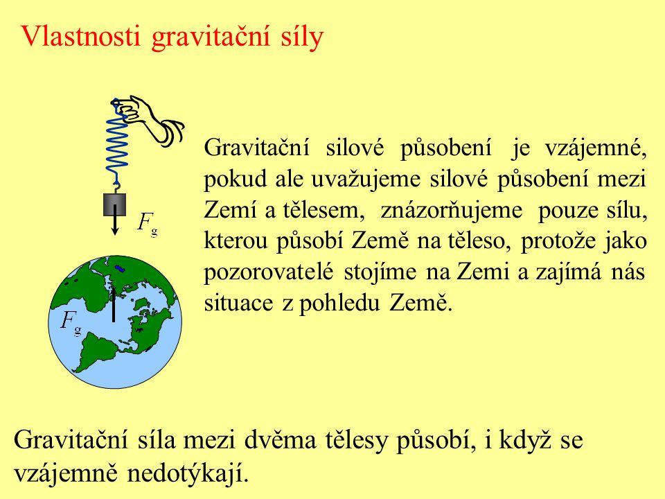 Vlastnosti gravitační síly Gravitační síla mezi dvěma tělesy působí, i když se vzájemně nedotýkají. Gravitační silové působení je vzájemné, pokud ale