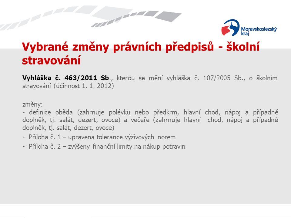 Vybrané změny právních předpisů - školní stravování Vyhláška č. 463/2011 Sb., kterou se mění vyhláška č. 107/2005 Sb., o školním stravování (účinnost