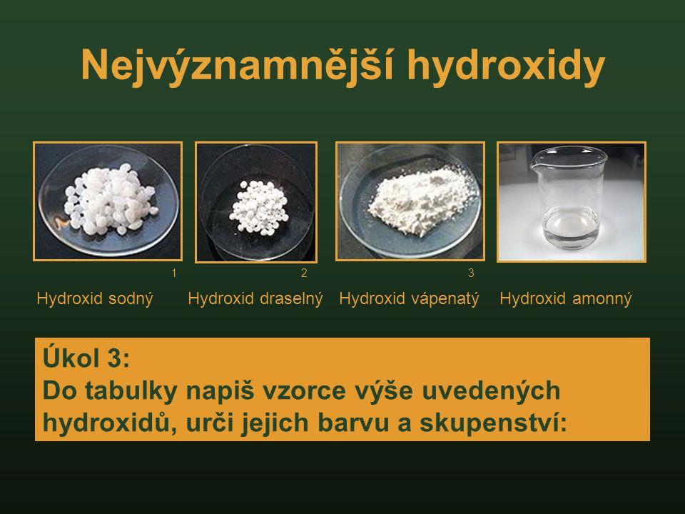 Nejvýznamnější hydroxidy Hydroxid sodný Hydroxid draselný Hydroxid vápenatý Hydroxid amonný 123 Úkol 3: Do tabulky napiš vzorce výše uvedených hydroxi