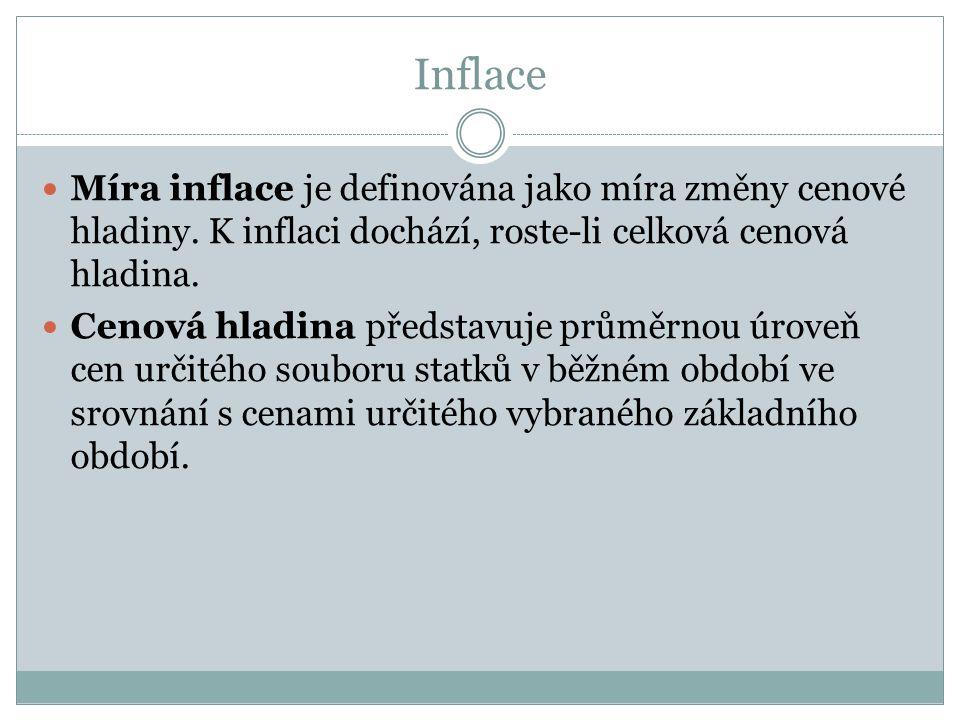 Míra inflace P´ t je míra inflace P t je cenová hladina v roce t P t-1 je cenová hladina v roce t -1