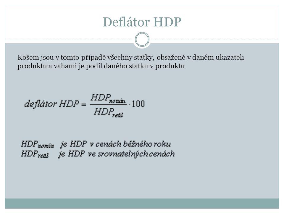Deflátor HDP Košem jsou v tomto případě všechny statky, obsažené v daném ukazateli produktu a vahami je podíl daného statku v produktu.