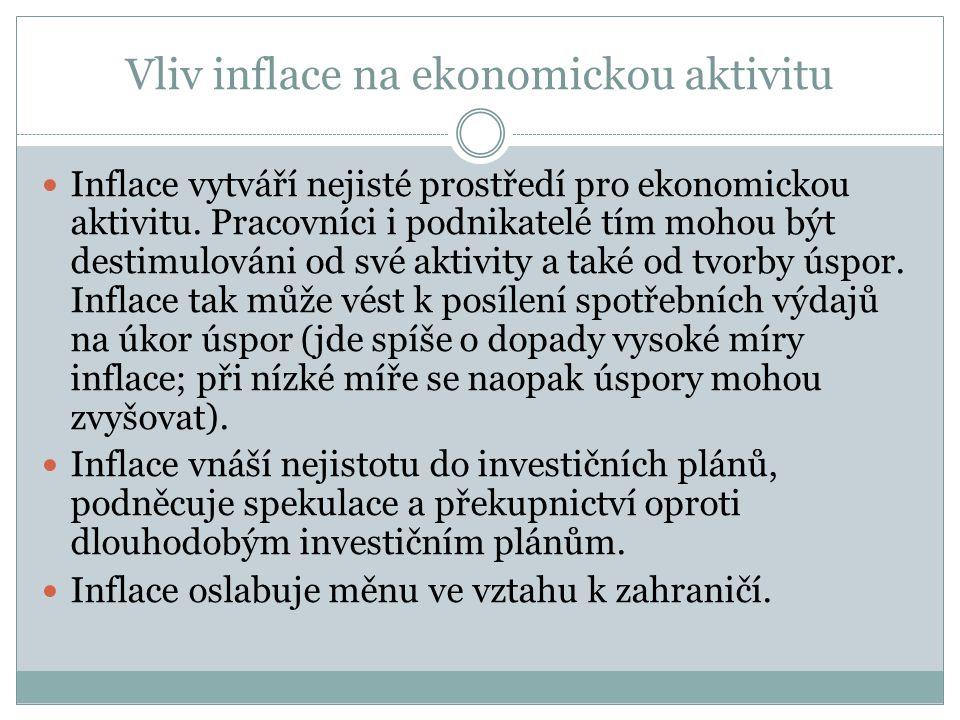 Vliv inflace na ekonomickou aktivitu Inflace vytváří nejisté prostředí pro ekonomickou aktivitu.