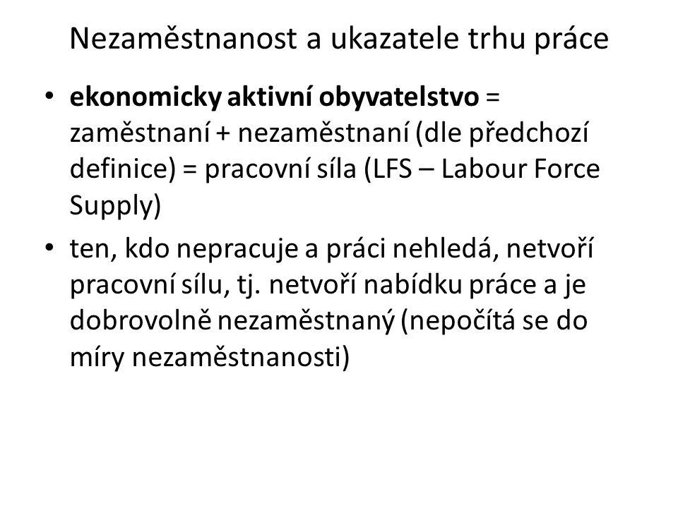 Nezaměstnanost a ukazatele trhu práce ekonomicky aktivní obyvatelstvo = zaměstnaní + nezaměstnaní (dle předchozí definice) = pracovní síla (LFS – Labo