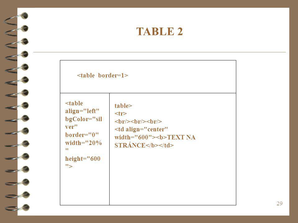 29 TABLE 2 table> TEXT NA STRÁNCE