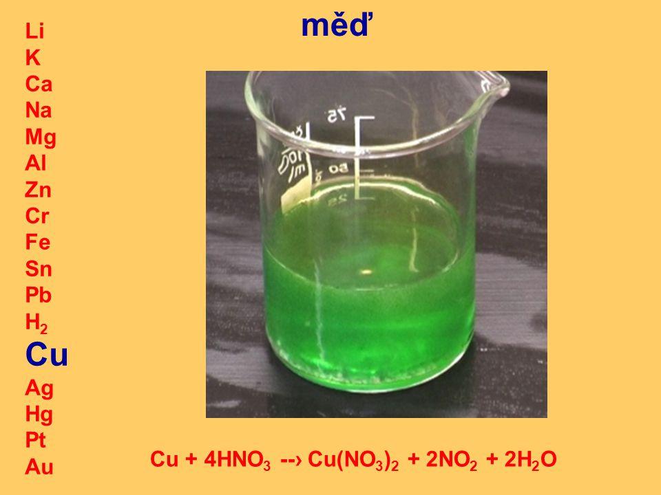 Li K Ca Na Mg Al Zn Cr Fe Sn Pb H 2 Cu Ag Hg Pt Au Cu + 4HNO 3 --› Cu(NO 3 ) 2 + 2NO 2 + 2H 2 O měď