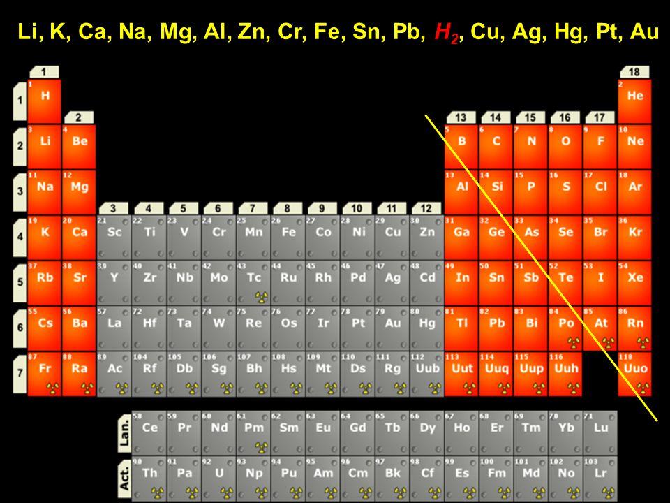 H 2 Li, K, Ca, Na, Mg, Al, Zn, Cr, Fe, Sn, Pb, H 2, Cu, Ag, Hg, Pt, Au