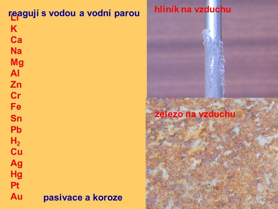 Sn Pb H 2 Cu Ag Hg Pt Au Li K Ca Na Mg Al Zn Cr Fe hliník na vzduchu železo na vzduchu pasivace a koroze reagují s vodou a vodní parou