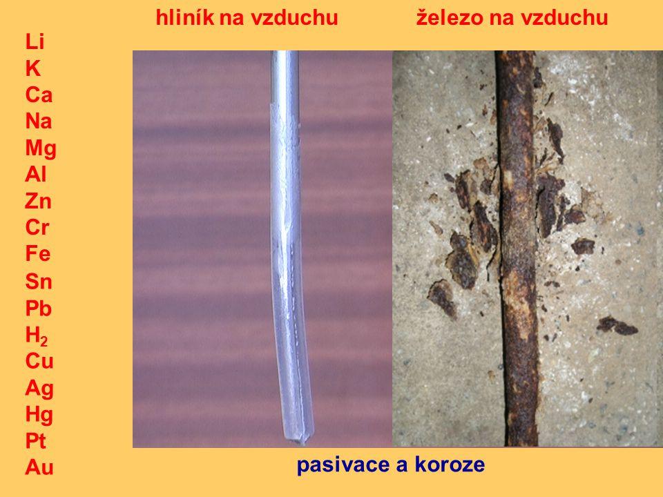 Sn Pb H 2 Cu Ag Hg Pt Au Li K Ca Na Mg Al Zn Cr Fe hliník na vzduchuželezo na vzduchu pasivace a koroze