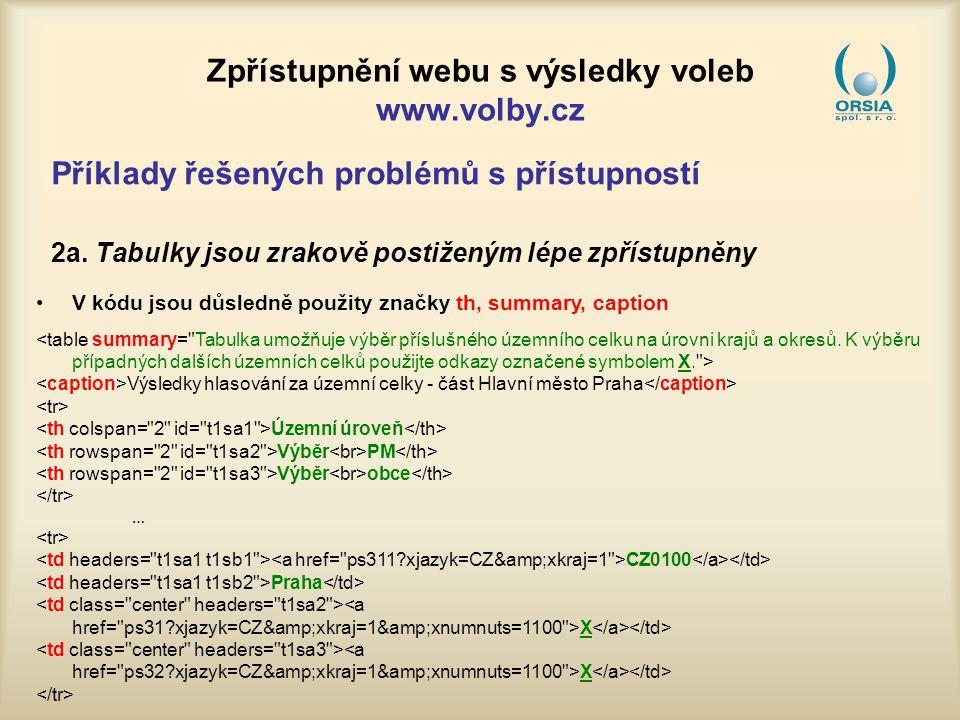 Zpřístupnění webu s výsledky voleb www.volby.cz Příklady řešených problémů s přístupností 2a.