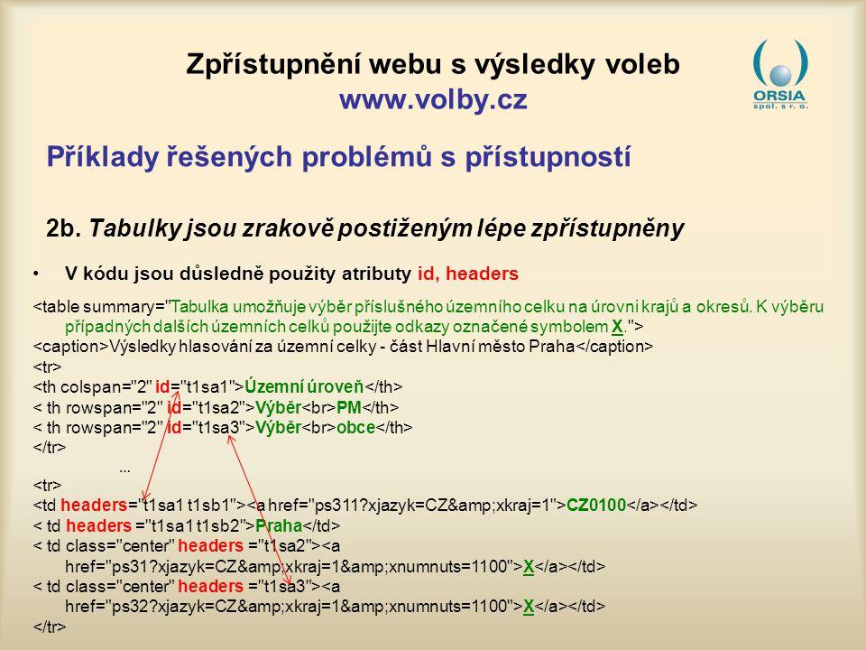 Zpřístupnění webu s výsledky voleb www.volby.cz Příklady řešených problémů s přístupností 2b.