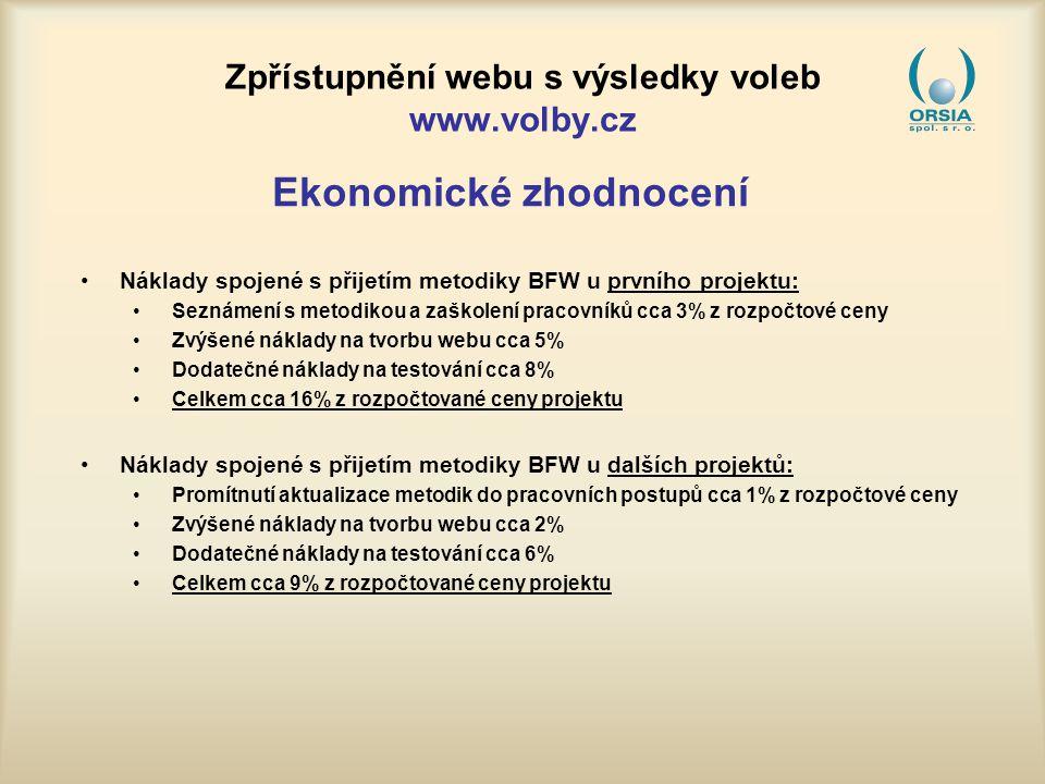Zpřístupnění webu s výsledky voleb www.volby.cz Ekonomické zhodnocení Náklady spojené s přijetím metodiky BFW u prvního projektu: Seznámení s metodikou a zaškolení pracovníků cca 3% z rozpočtové ceny Zvýšené náklady na tvorbu webu cca 5% Dodatečné náklady na testování cca 8% Celkem cca 16% z rozpočtované ceny projektu Náklady spojené s přijetím metodiky BFW u dalších projektů: Promítnutí aktualizace metodik do pracovních postupů cca 1% z rozpočtové ceny Zvýšené náklady na tvorbu webu cca 2% Dodatečné náklady na testování cca 6% Celkem cca 9% z rozpočtované ceny projektu