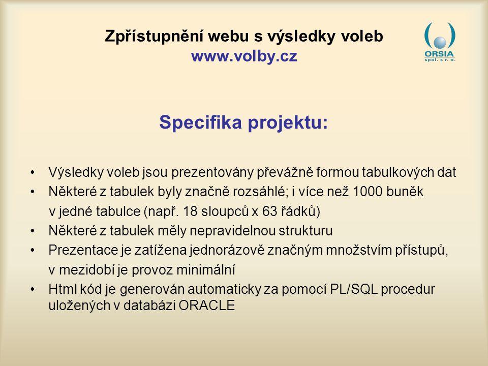Zpřístupnění webu s výsledky voleb www.volby.cz Postup prací na projektu a)Jednodenní seminář pro programátory v TyfloCentrum Brno, o.p.s b)Vývoj www prezentace v ORSIA s.r.o.