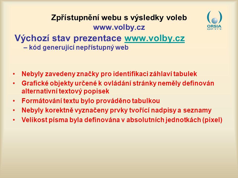 Zpřístupnění webu s výsledky voleb www.volby.cz Příklady řešených problémů s přístupností 10.