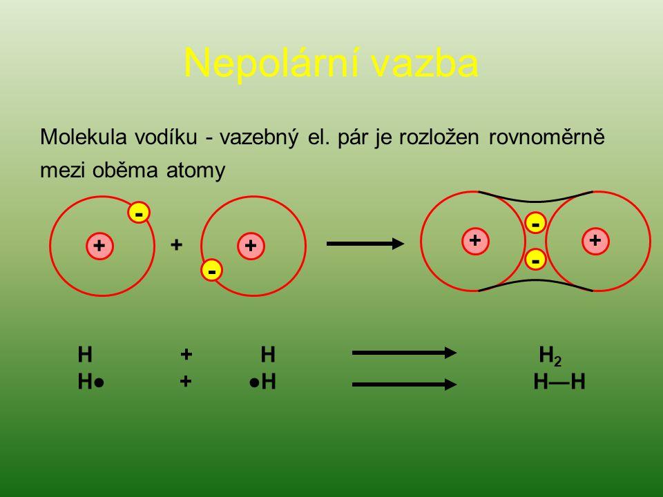 Nepolární vazba Molekula vodíku - vazebný el.