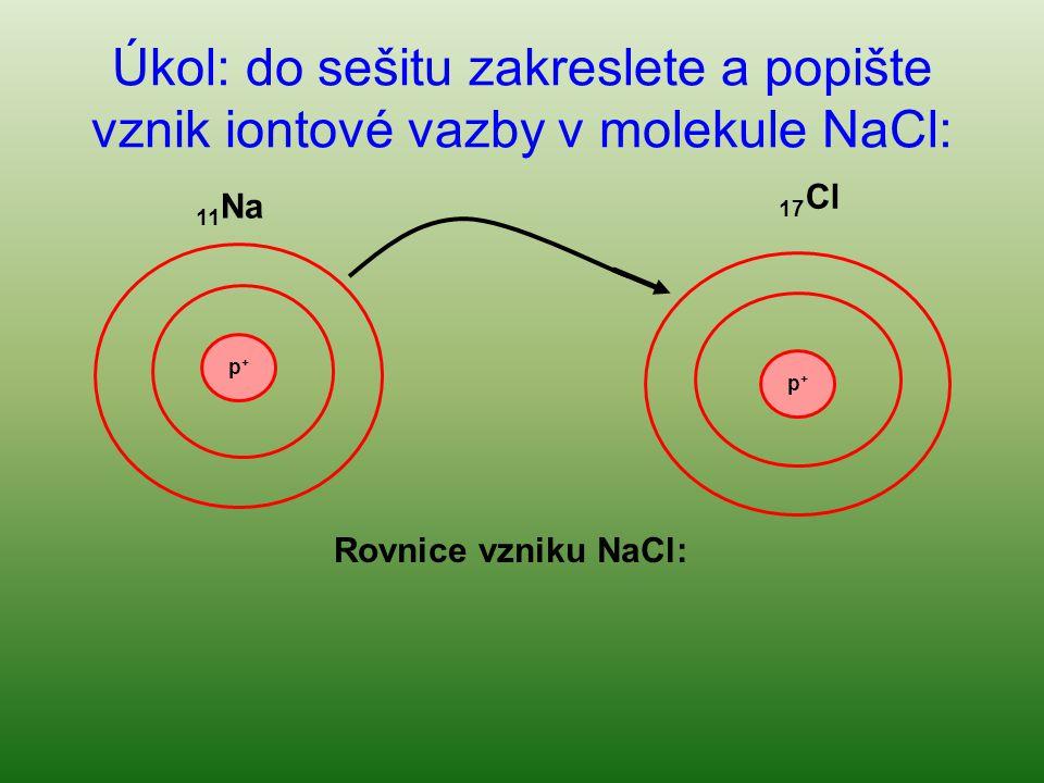 Úkol: do sešitu zakreslete a popište vznik iontové vazby v molekule NaCl: p+p+ p+p+ Rovnice vzniku NaCl: 11 Na 17 Cl