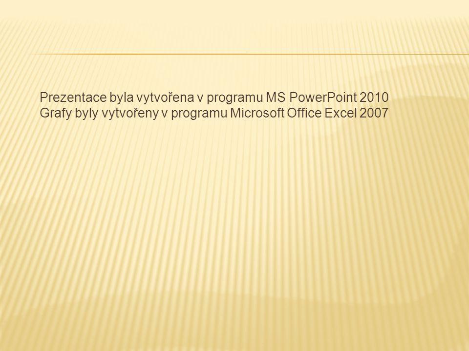 Prezentace byla vytvořena v programu MS PowerPoint 2010 Grafy byly vytvořeny v programu Microsoft Office Excel 2007