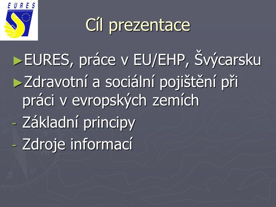 Cíl prezentace ► EURES, práce v EU/EHP, Švýcarsku ► Zdravotní a sociální pojištění při práci v evropských zemích - Základní principy - Zdroje informac