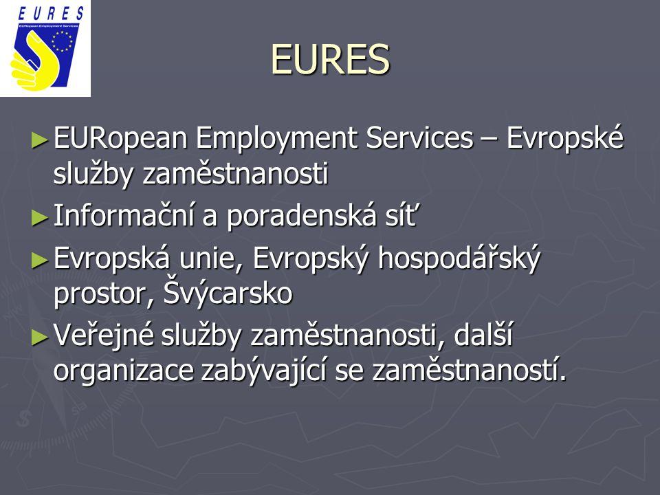 EURES ► EURopean Employment Services – Evropské služby zaměstnanosti ► Informační a poradenská síť ► Evropská unie, Evropský hospodářský prostor, Švýc