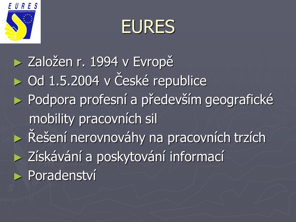 EURES ► Založen r. 1994 v Evropě ► Od 1.5.2004 v České republice ► Podpora profesní a především geografické mobility pracovních sil mobility pracovníc