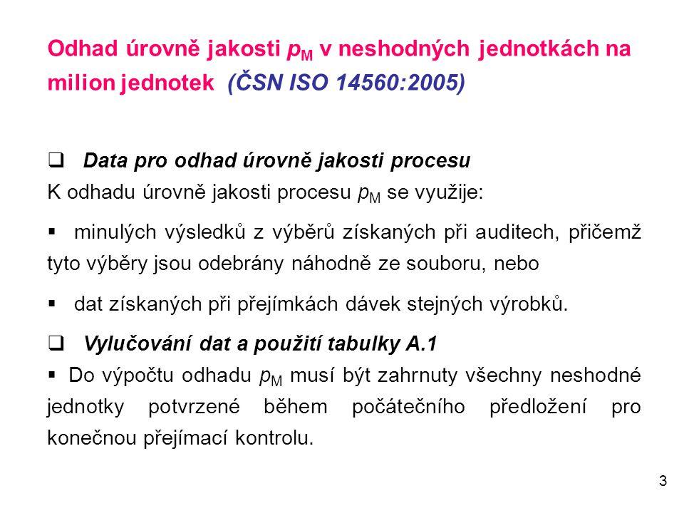 14 Řešení:  Z tabulky 1 v ČSN ISO 14560:2005 se zjistí, že:  pro LQL = 500 hodnotu p M = 210 nepokryje ani interval s nejvyššími hodnotami (L P, U P )  (153; 186), uvedený pro hodnotu LQL = 500 v tabulce 1, a tedy  z tabulky 1 nutno zvolit přejímací plán: (n = 25 000; Ac = 7).
