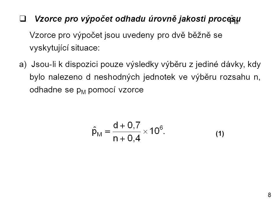 8  Vzorce pro výpočet odhadu úrovně jakosti procesu Vzorce pro výpočet jsou uvedeny pro dvě běžně se vyskytující situace: a) Jsou-li k dispozici pouze výsledky výběru z jediné dávky, kdy bylo nalezeno d neshodných jednotek ve výběru rozsahu n, odhadne se p M pomocí vzorce (1)
