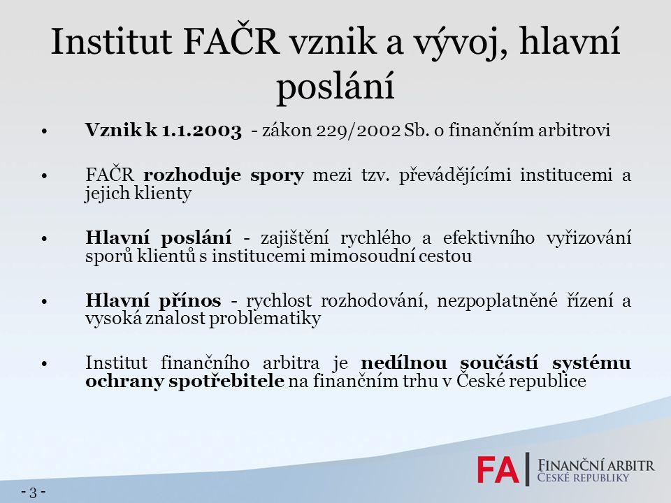 Institut FAČR vznik a vývoj, hlavní poslání Vznik k 1.1.2003 - zákon 229/2002 Sb.